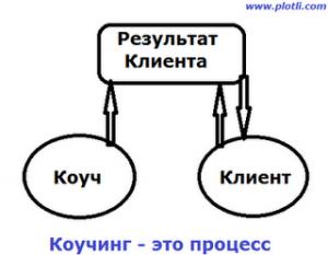 Мультфильм винкс онлайн русском