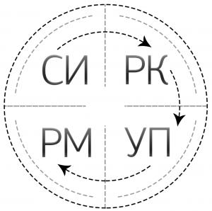 система ПЛОТЛИ